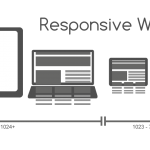 A guide to getting responsive – a site for all sizes